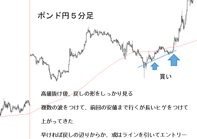 f:id:keyroiro:20200320185020p:plain