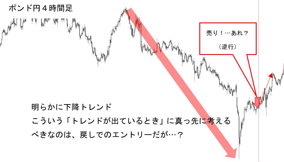 f:id:keyroiro:20200327112959p:plain
