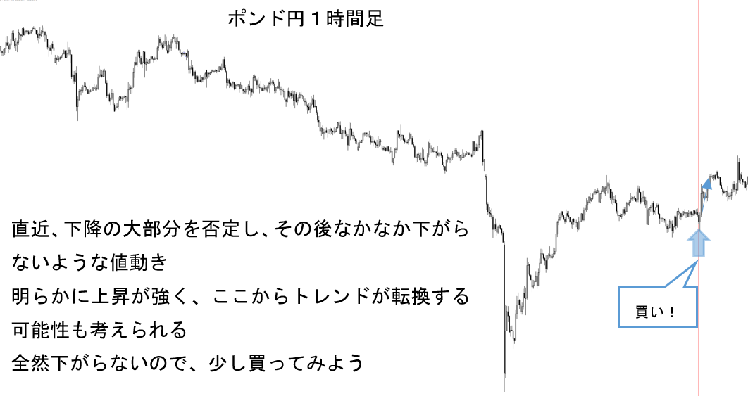 f:id:keyroiro:20200327113016p:plain