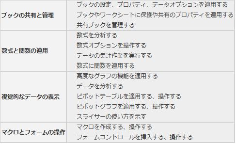 f:id:keyumino:20161231221741p:plain