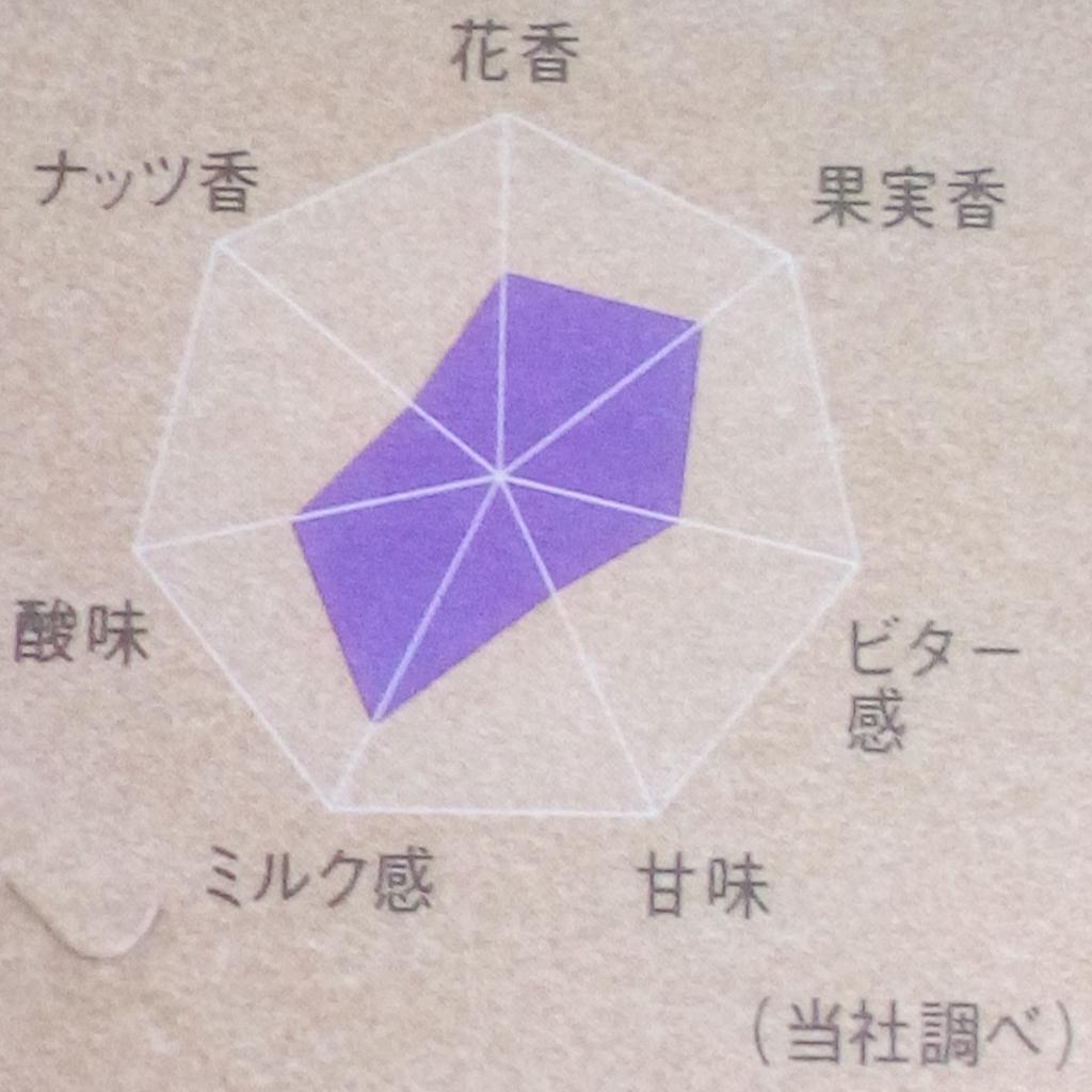 f:id:keyumino:20170131142504j:plain