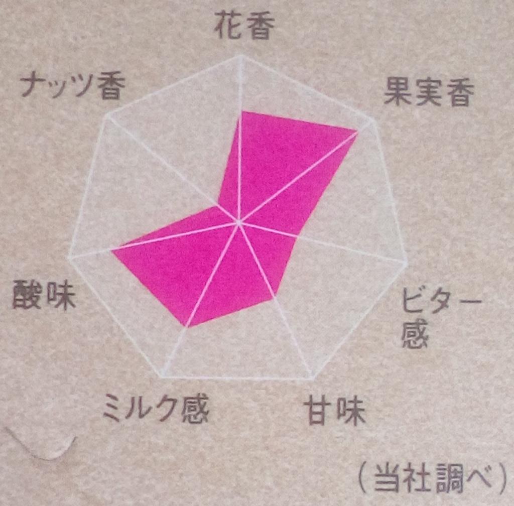 f:id:keyumino:20170131143057j:plain