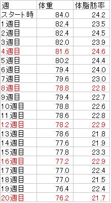f:id:keyumino:20170225153116p:plain