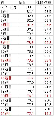 f:id:keyumino:20170326234314p:plain