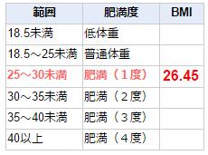f:id:keyumino:20170327001034p:plain