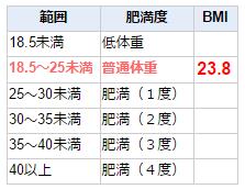 f:id:keyumino:20170327001132p:plain