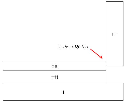f:id:keyumino:20170429004016p:plain