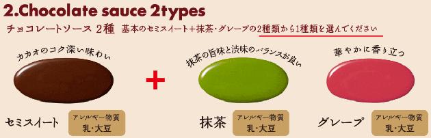 f:id:keyumino:20170817233523p:plain