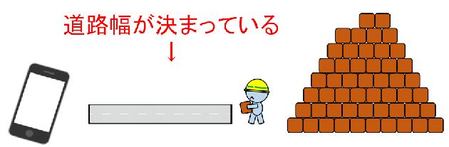 f:id:keyumino:20170825232344p:plain