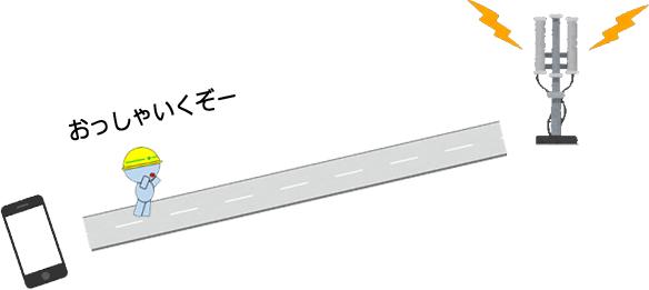 f:id:keyumino:20170826002158p:plain