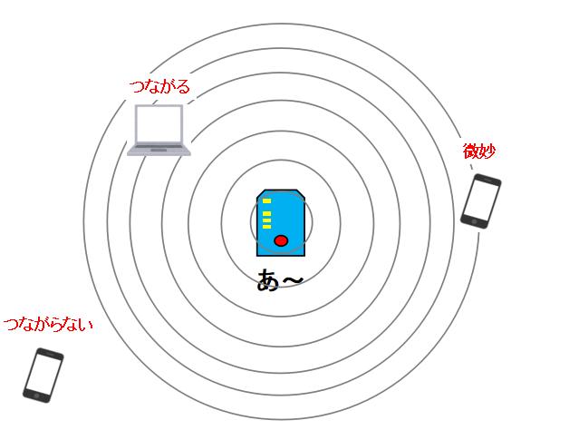 f:id:keyumino:20170826090120p:plain