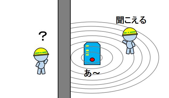 f:id:keyumino:20170826091206p:plain