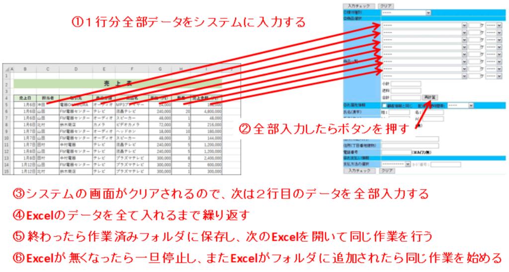 f:id:keyumino:20180223225528p:plain