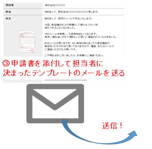 f:id:keyumino:20180223232204p:plain