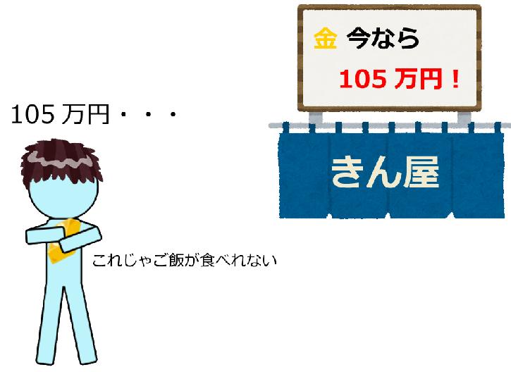 f:id:keyumino:20180427213916p:plain