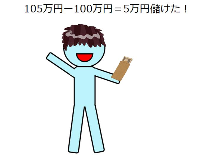 f:id:keyumino:20180427215533p:plain