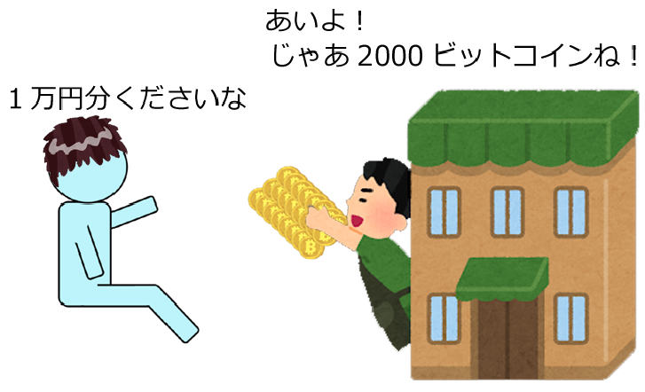 f:id:keyumino:20180427224050p:plain