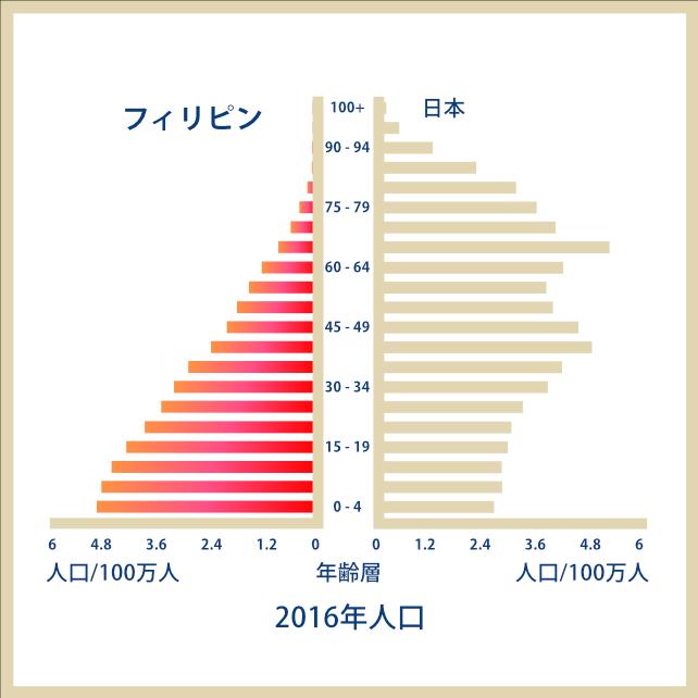 f:id:keyumino:20180428010133p:plain