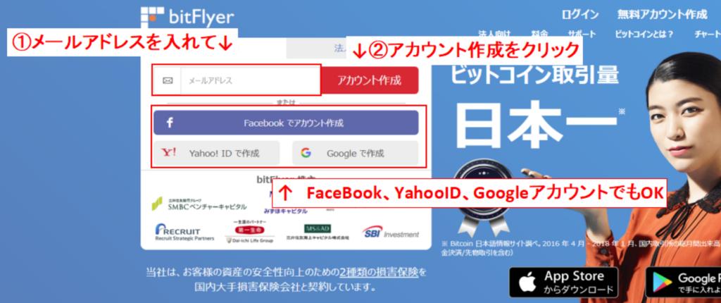 f:id:keyumino:20180430132142p:plain