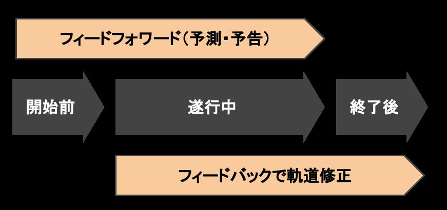 f:id:kfly8:20191221010311p:plain