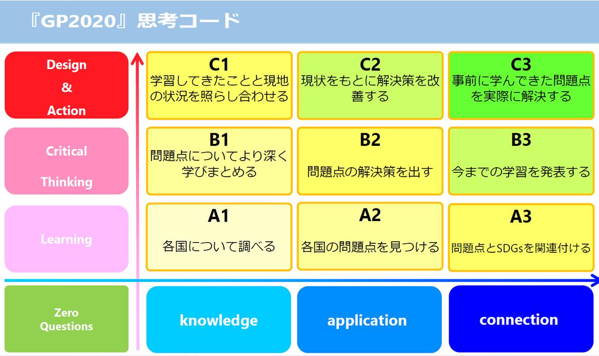 f:id:kgi-amemiya:20200414192256p:plain
