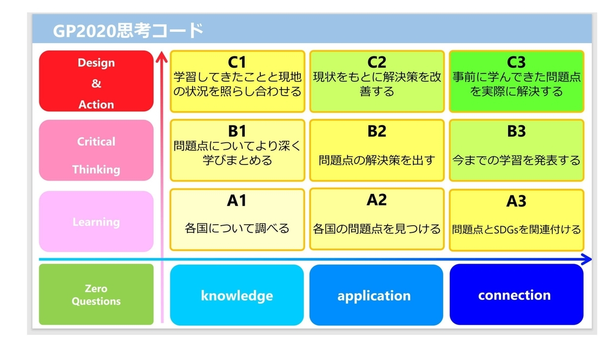 f:id:kgi-amemiya:20210222114639j:plain