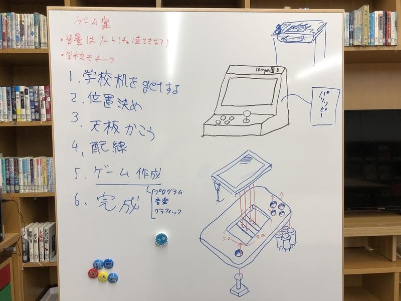 f:id:kgi-ariyama:20200209135553j:plain