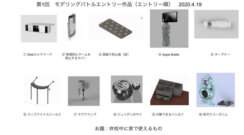 f:id:kgi-ariyama:20200420135731p:plain