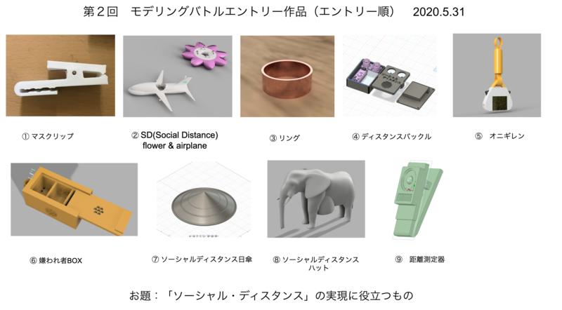 f:id:kgi-ariyama:20200531151830p:plain
