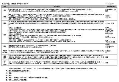 f:id:kgi-tanaka:20200413141021j:plain