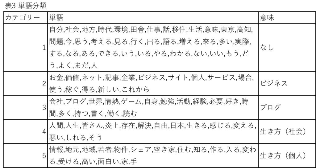 f:id:kgotolibrary:20170105220212j:plain