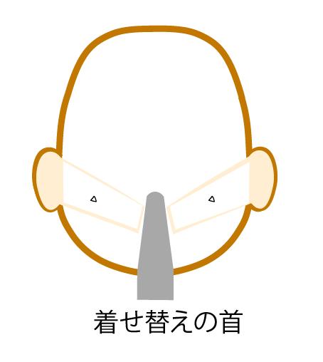 f:id:kgsunako:20190707025550p:plain