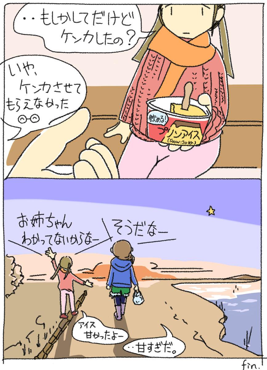 f:id:kgsunako:20190828220813j:plain