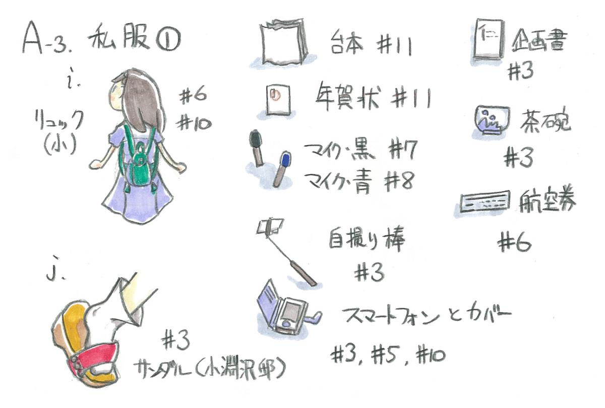 f:id:kgsunako:20190828222735p:plain