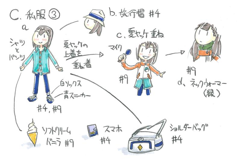 f:id:kgsunako:20190828222803p:plain