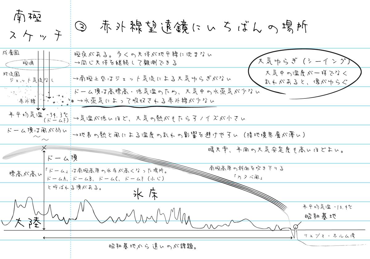 f:id:kgsunako:20190828234035p:plain