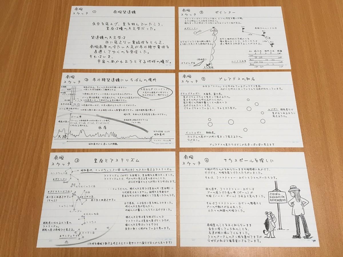 f:id:kgsunako:20200229213441j:plain