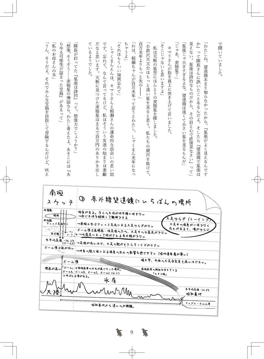 f:id:kgsunako:20200229213653j:plain