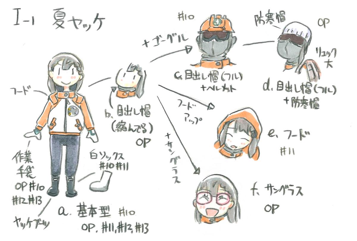 f:id:kgsunako:20200502043747p:plain