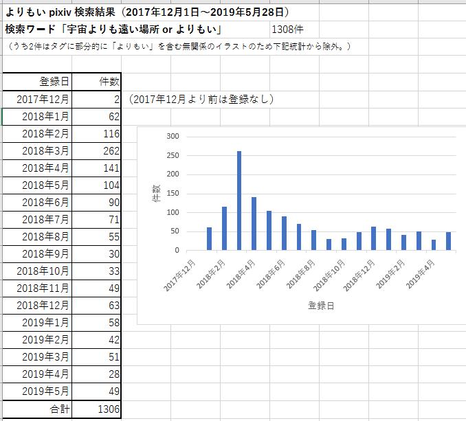 f:id:kgsunako:20201231135908p:plain