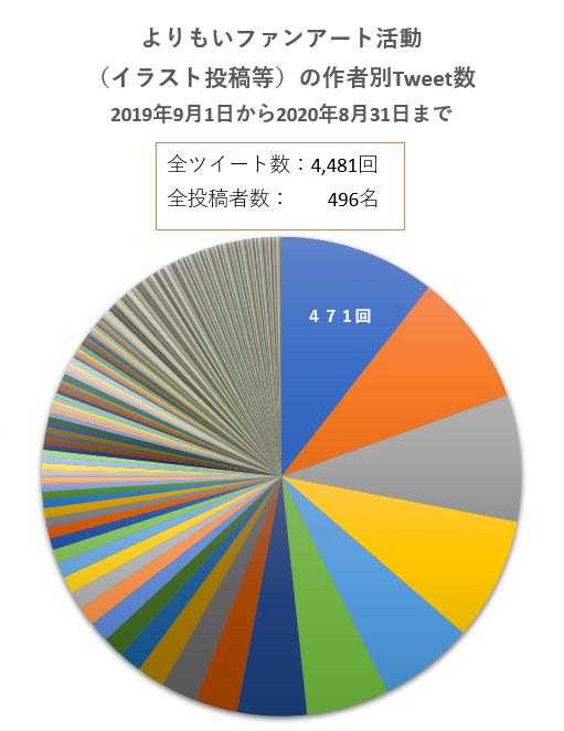 f:id:kgsunako:20201231171718p:plain