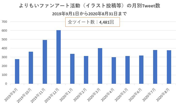 f:id:kgsunako:20201231171733p:plain
