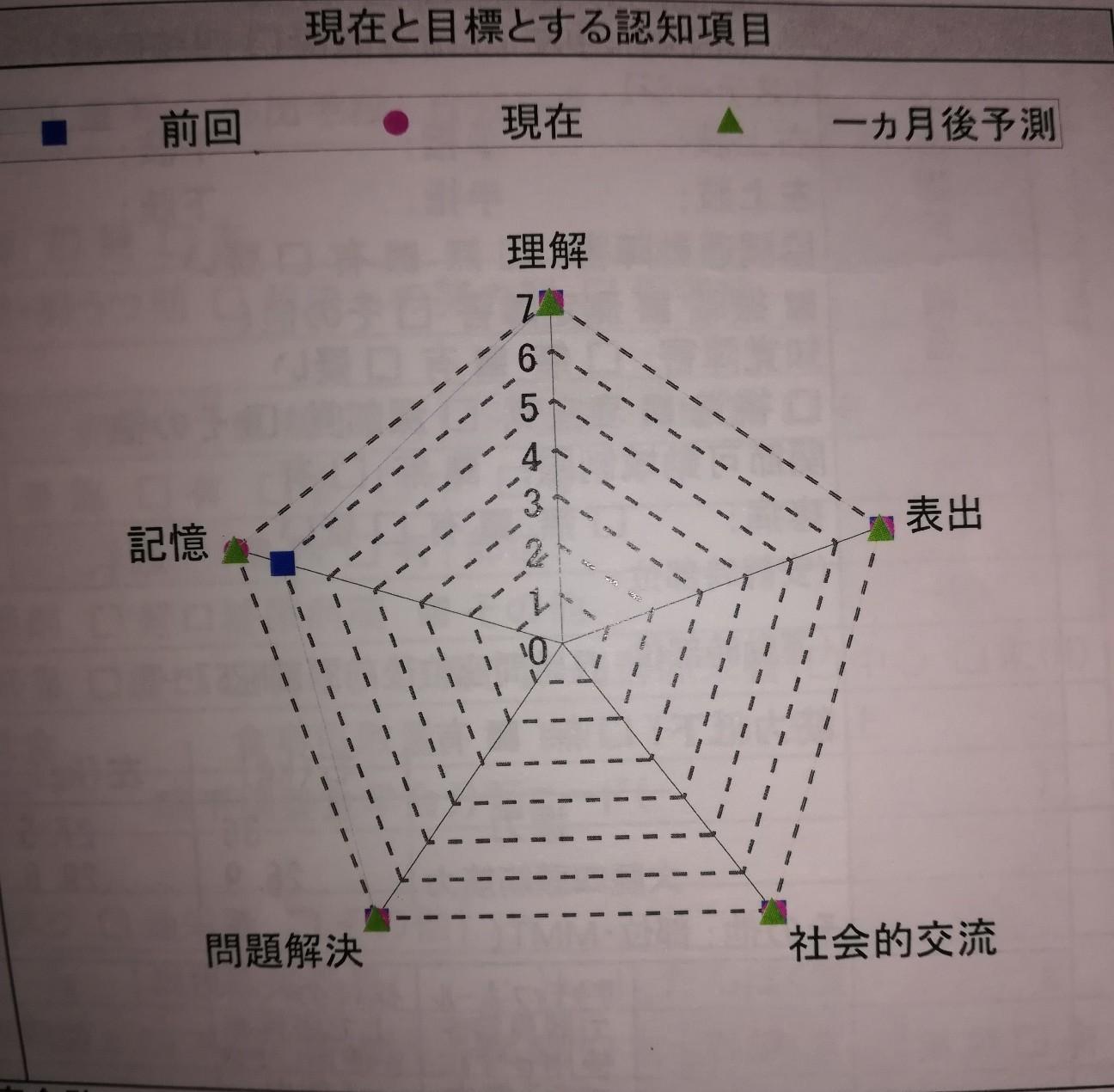 f:id:kh10060524:20200107162725j:plain