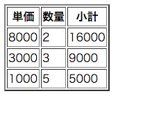20160201211403