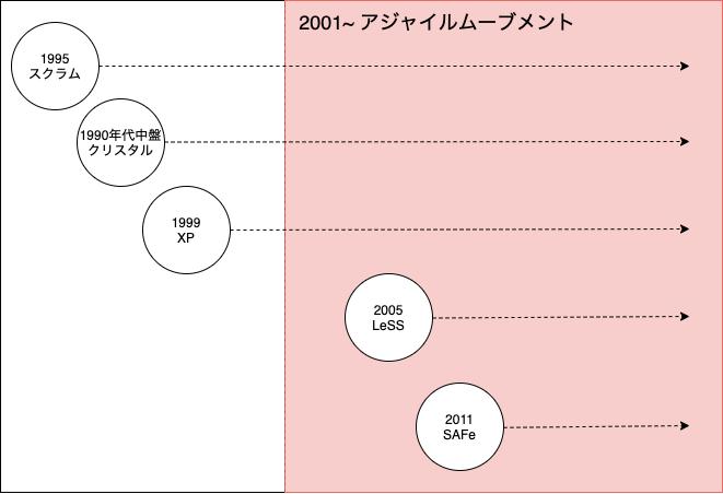 f:id:khigashigashi:20200510052247p:plain