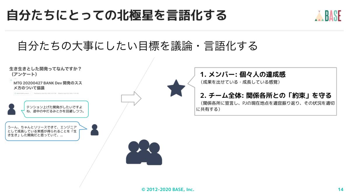 f:id:khigashigashi:20200725190844p:plain