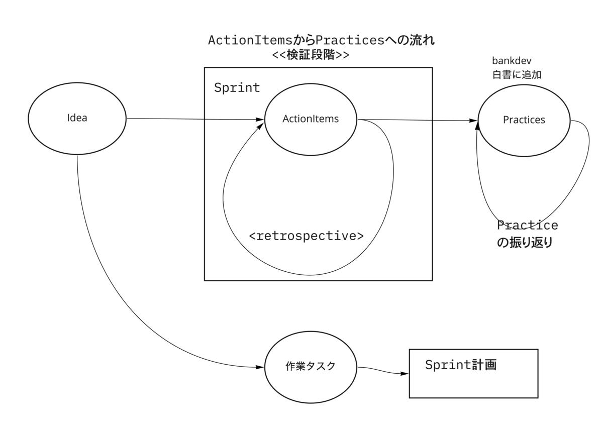 f:id:khigashigashi:20210107175639p:plain