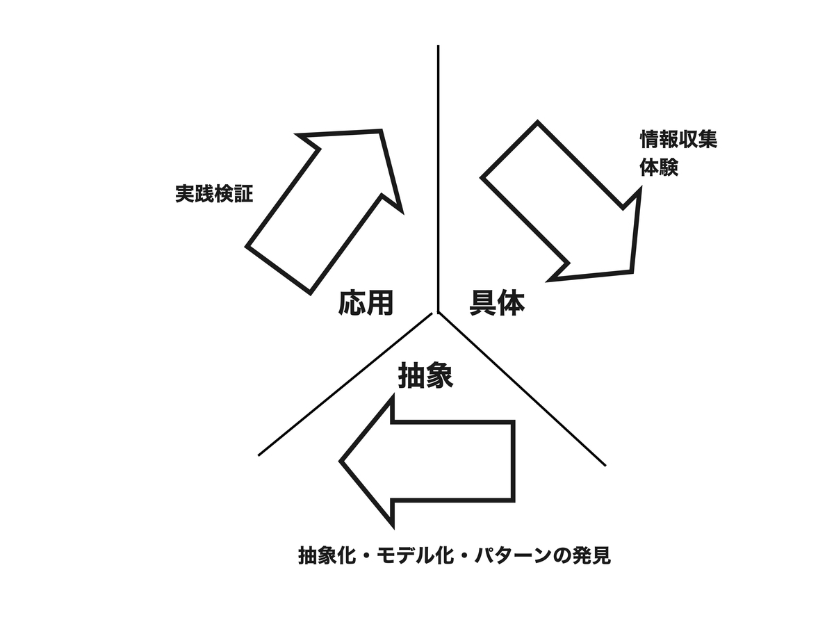 f:id:khigashigashi:20210107175839j:plain