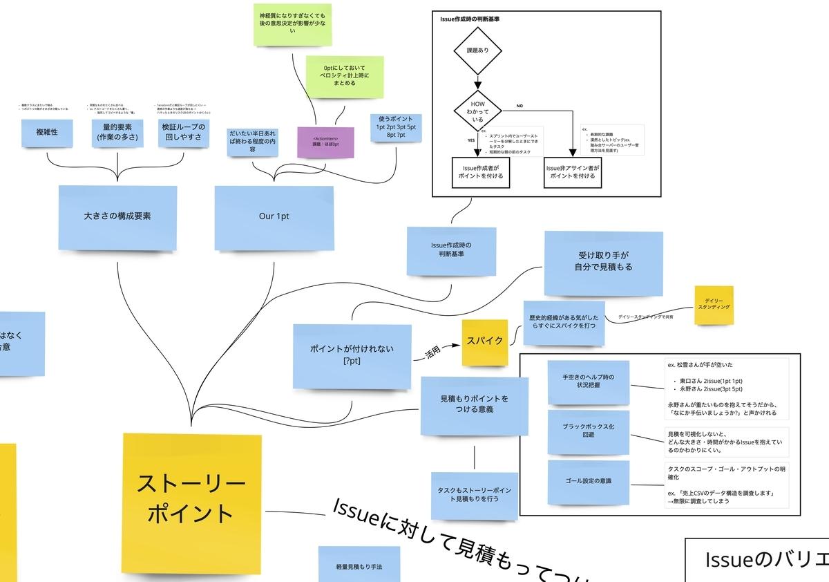f:id:khigashigashi:20210108130430j:plain