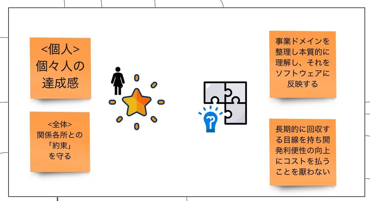 f:id:khigashigashi:20210108130554j:plain